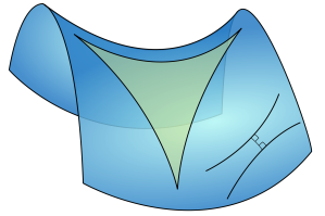 2000px-Hyperbolic_triangle