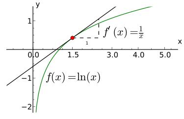 Conceptual Mathematics: A First Introduction