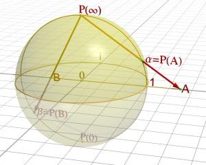 Riemann_sphere