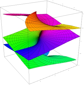 Riemann_surface_arcsin