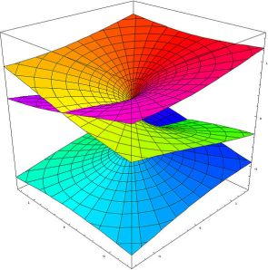 Riemann_surface_cube_root