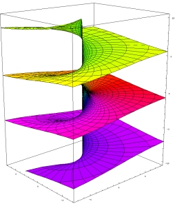 Riemann_surface_log