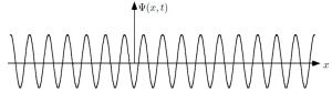 constant frequency wave