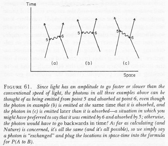 April   2014   Reading Feynman