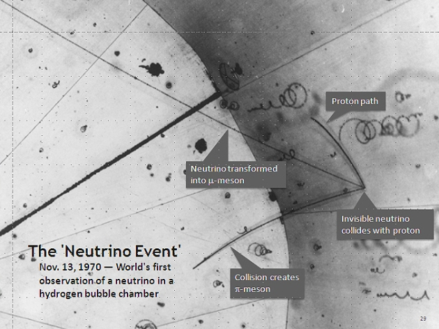 FirstNeutrinoEventAnnotated