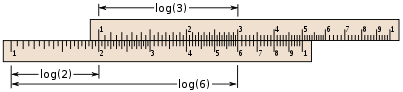 403px-Slide_rule_example2_with_labels