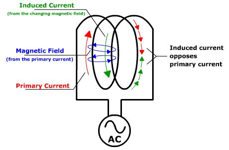 the electric oscillator reading feynman transformer electrical principle