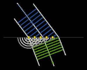 500px-Refraction_-_Huygens-Fresnel_principle