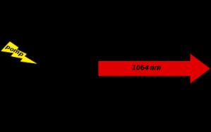 402px-YAG2
