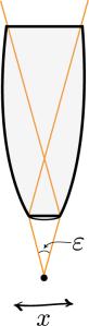 Heisenberg_Microscope