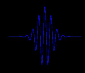 Function_ocsillating_at_3_hertz