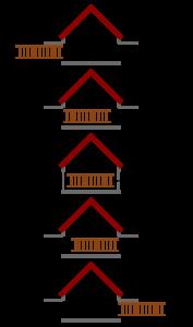 Ladder paradox 1