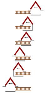 Ladder paradox 2