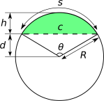 Circularsegment