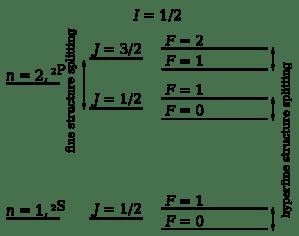 Fine_hyperfine_levels