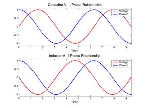 800px-VI_phase