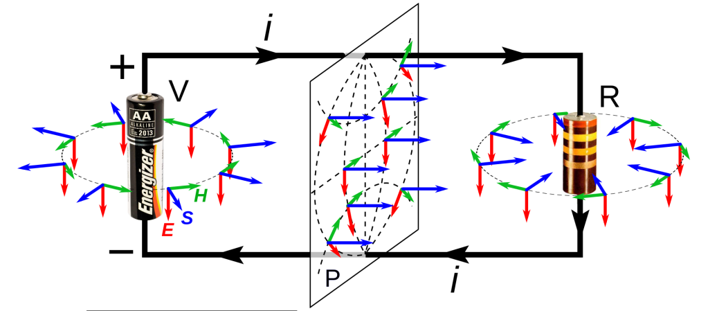 Poynting_vectors_of_DC_circuit