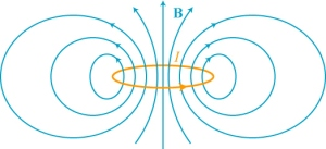 magneticdipole2