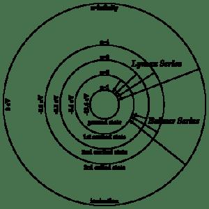 bohr_transitions