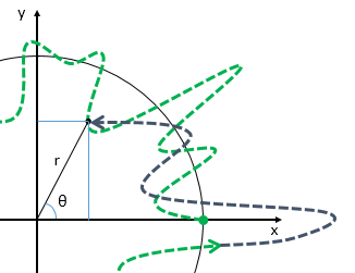 trajectory 5
