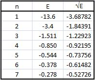 values for n and E