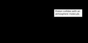 850px-Atmospheric_Collision