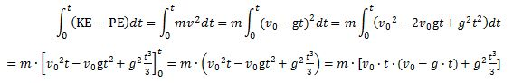 action integral
