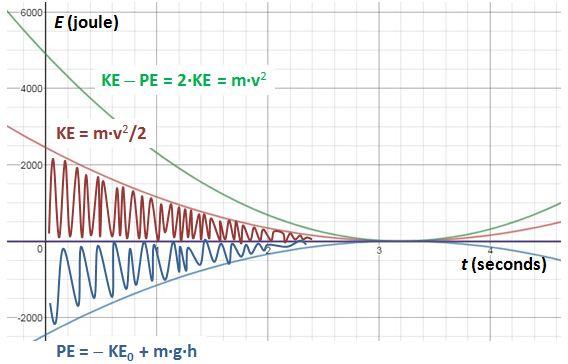 new graph 2