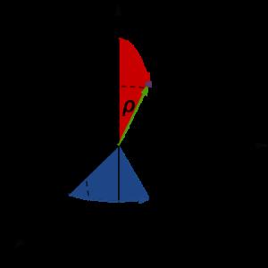 oscillation-of-a-ball