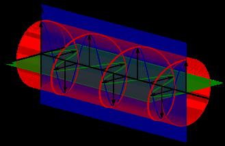 circular polarizaton with components