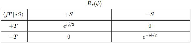 rotation matrix