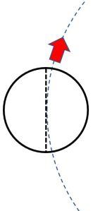 zbw charge radius